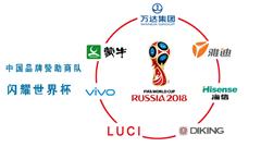 中国品牌井喷式亮相2018世界杯