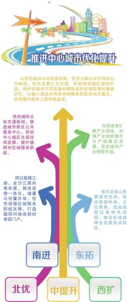 内外两手抓 增强区域经济整体实力