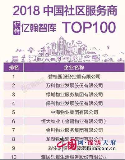 亿翰智库发布2018中国社区服务商TOP100