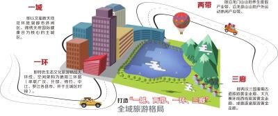 """紧盯三个""""2022"""" 打造古蜀文化名城"""
