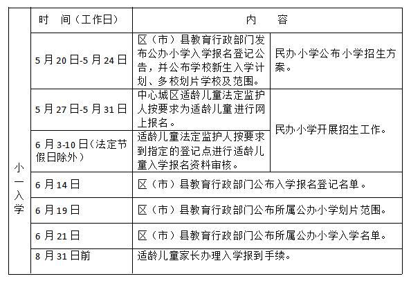 成都小学一年级新生入学政策公布 5月27日可以网上报名