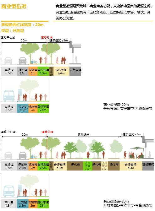 成都高新区发布四川首个地方街区设计指南